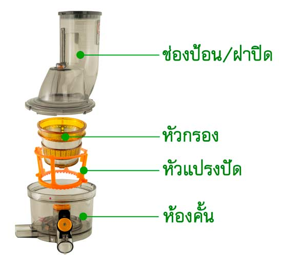 Slow Juicer For Juice Bar : Juice bar set Thailand juicerSlow juicers & ozone cleaners for home and juice bars