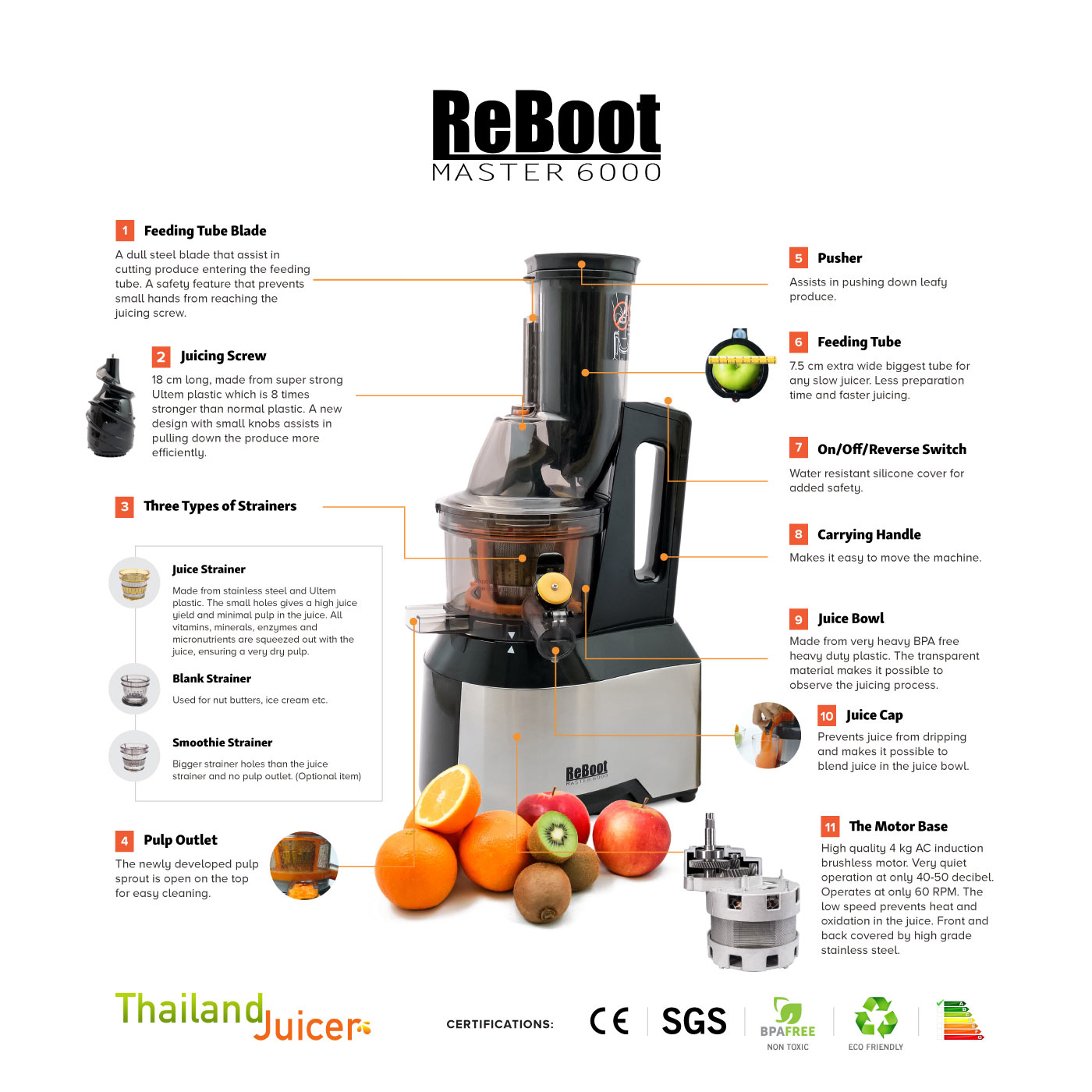 Reboot Master 6000 slow juicer diagram explaining parts
