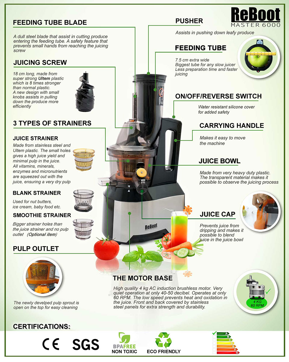 How Does Slow Juicer Work : thailand-juicer-diagram Thailand juicerSlow juicers & ozone cleaners for home and juice bars
